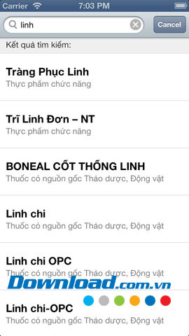 iThuốc for iOS
