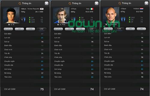 Bí quyết để giành chiến thắng trong Fifa online 3
